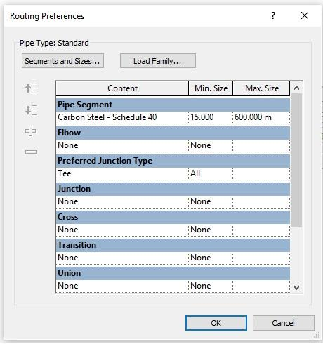 Routing Preferences
